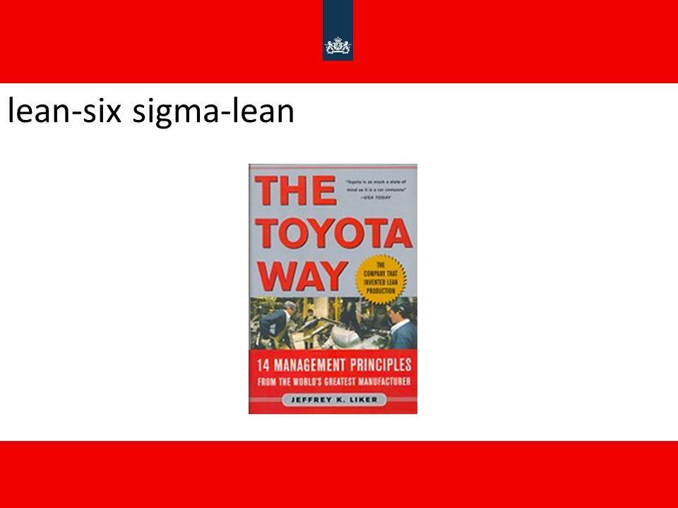 lean-six sigma-lean