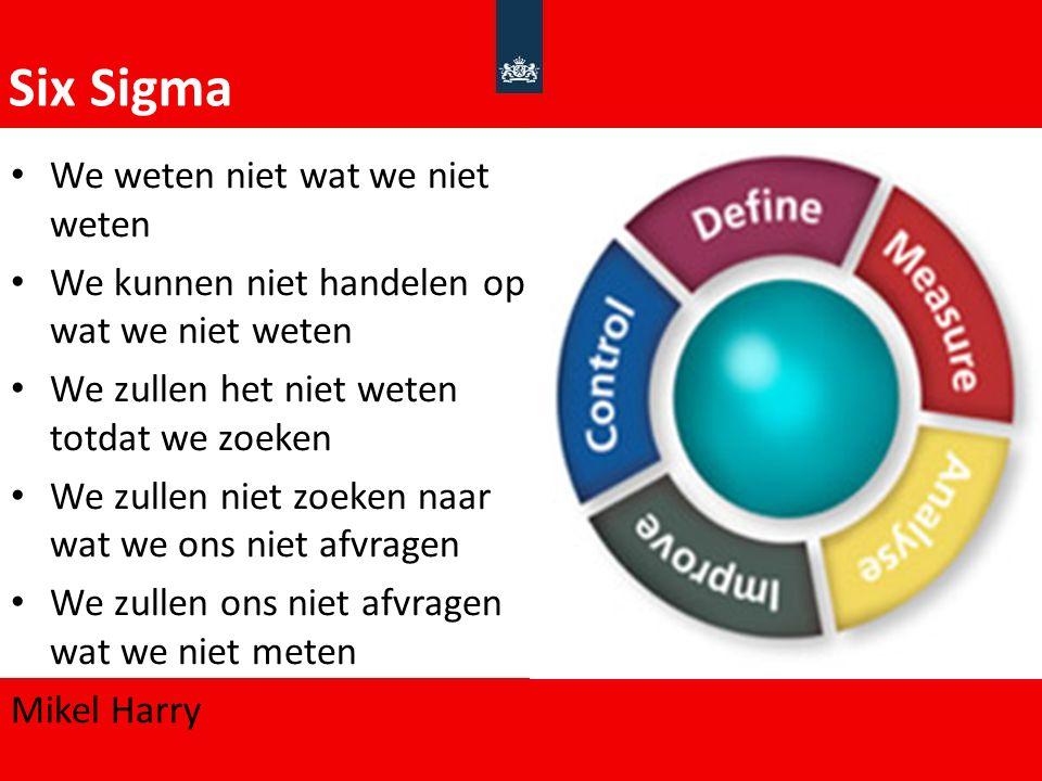 Six Sigma We weten niet wat we niet weten We kunnen niet handelen op wat we niet weten We zullen het niet weten totdat we zoeken We zullen niet zoeken