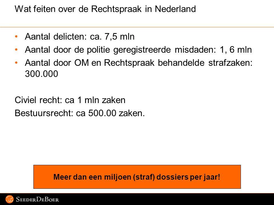 Pagina 4 © 2007 SeederDeBoer Wat feiten over de Rechtspraak in Nederland Aantal delicten: ca. 7,5 mln Aantal door de politie geregistreerde misdaden: