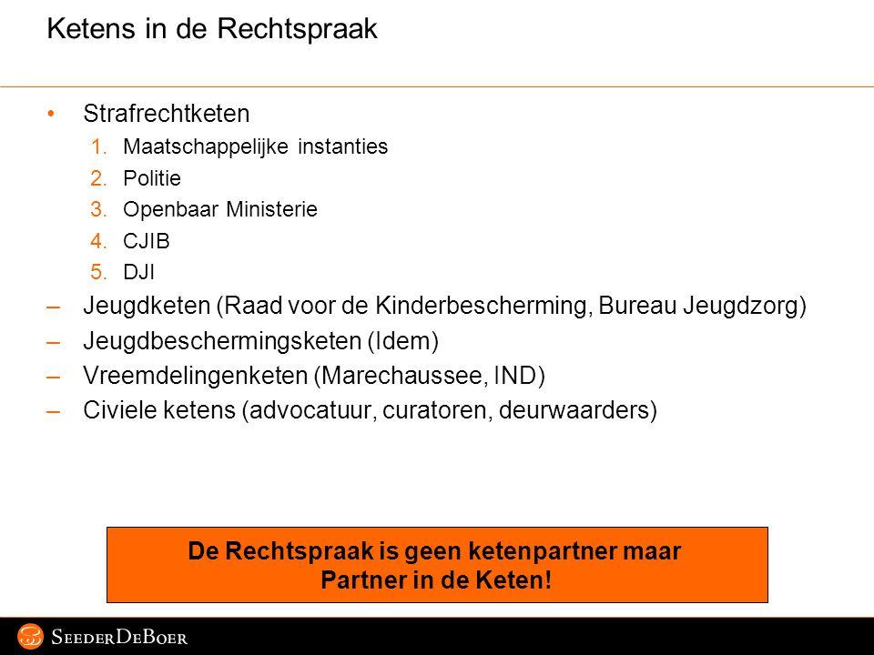 Pagina 5 © 2007 SeederDeBoer Ketens in de Rechtspraak Strafrechtketen 1.Maatschappelijke instanties 2.Politie 3.Openbaar Ministerie 4.CJIB 5.DJI –Jeug