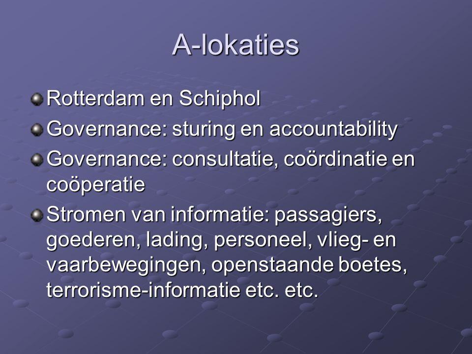A-lokaties Rotterdam en Schiphol Governance: sturing en accountability Governance: consultatie, coördinatie en coöperatie Stromen van informatie: passagiers, goederen, lading, personeel, vlieg- en vaarbewegingen, openstaande boetes, terrorisme-informatie etc.