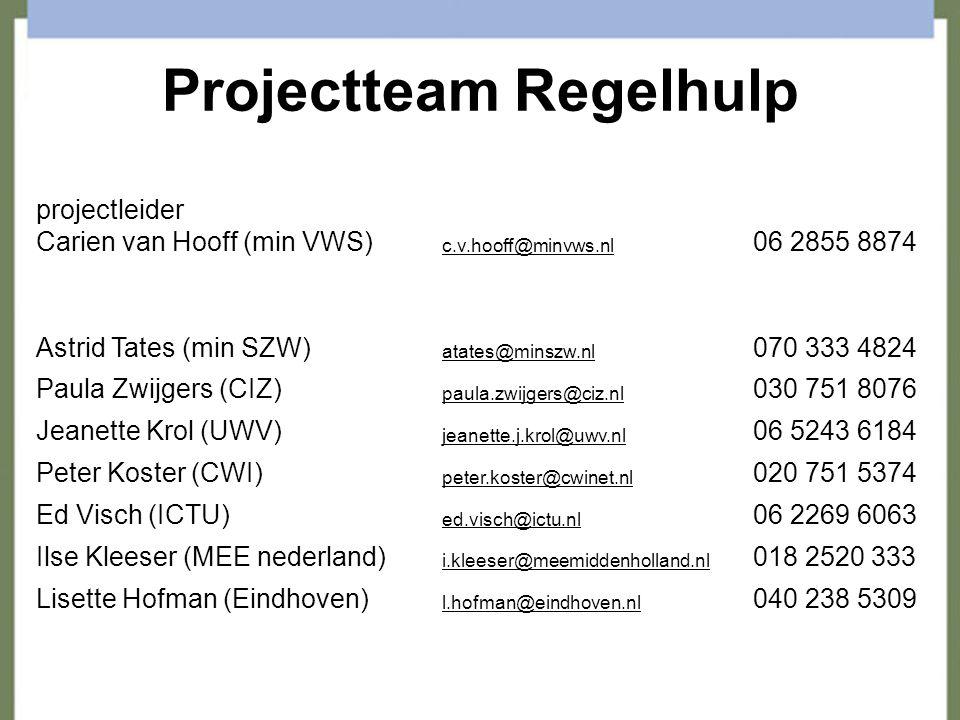 Projectteam Regelhulp projectleider Carien van Hooff (min VWS) c.v.hooff@minvws.nl 06 2855 8874 Astrid Tates (min SZW) atates@minszw.nl 070 333 4824 Paula Zwijgers (CIZ) paula.zwijgers@ciz.nl 030 751 8076 Jeanette Krol (UWV) jeanette.j.krol@uwv.nl 06 5243 6184 Peter Koster (CWI) peter.koster@cwinet.nl 020 751 5374 Ed Visch (ICTU) ed.visch@ictu.nl 06 2269 6063 Ilse Kleeser (MEE nederland) i.kleeser@meemiddenholland.nl 018 2520 333 Lisette Hofman (Eindhoven) l.hofman@eindhoven.nl 040 238 5309