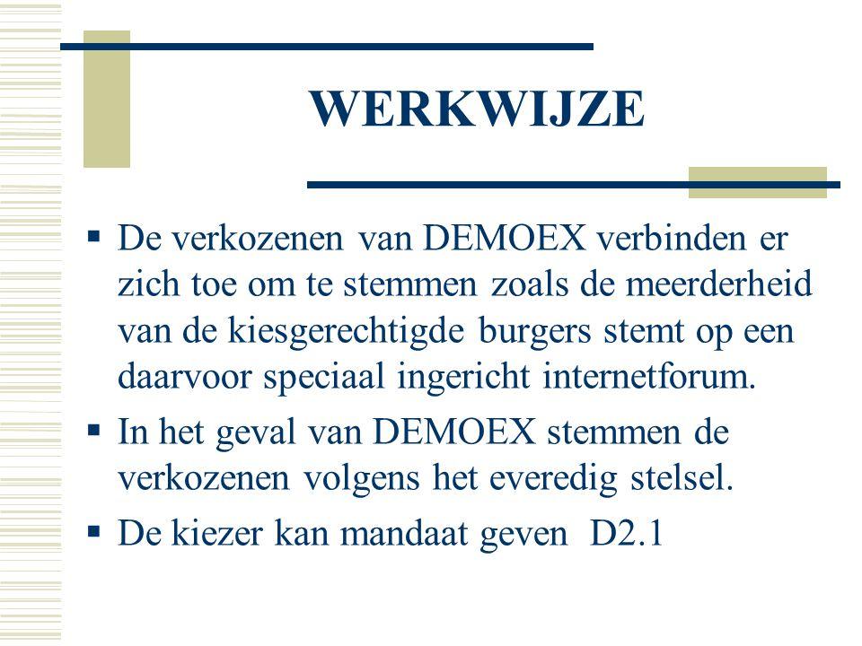 WERKWIJZE  De verkozenen van DEMOEX verbinden er zich toe om te stemmen zoals de meerderheid van de kiesgerechtigde burgers stemt op een daarvoor speciaal ingericht internetforum.