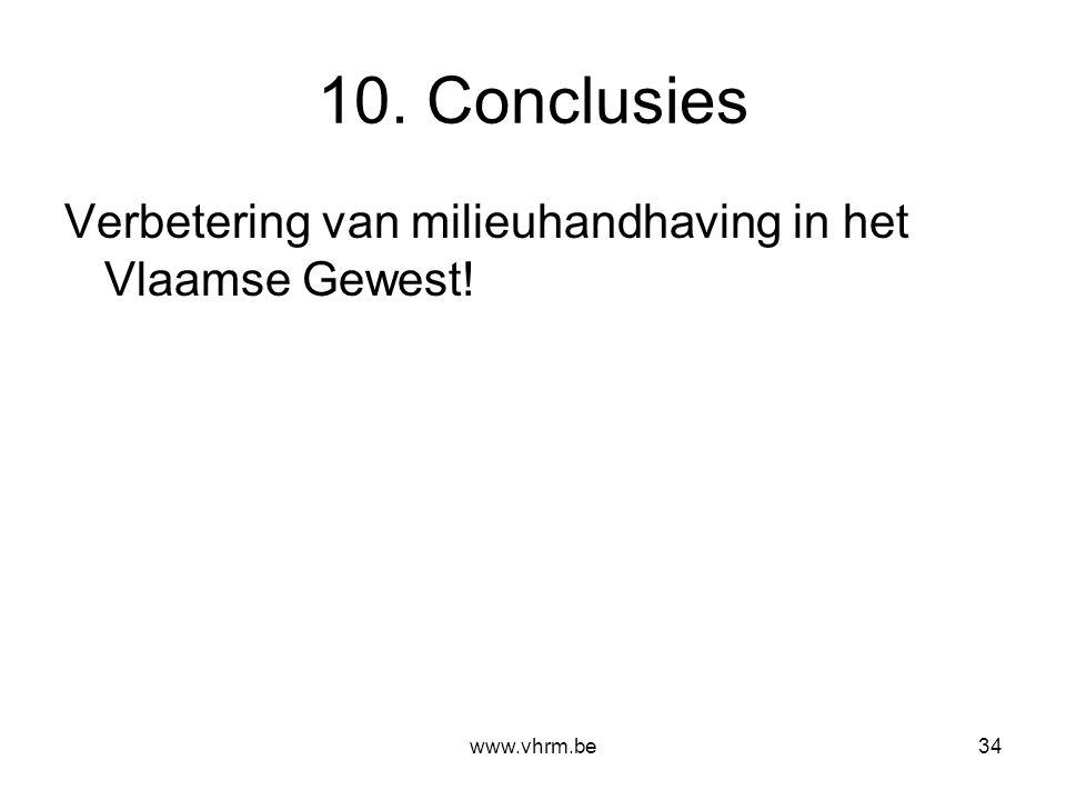 www.vhrm.be34 10. Conclusies Verbetering van milieuhandhaving in het Vlaamse Gewest!