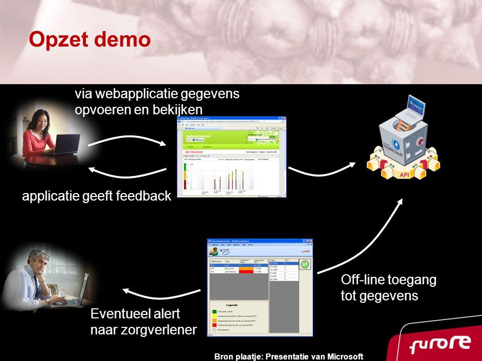 Opzet demo via webapplicatie gegevens opvoeren en bekijken applicatie geeft feedback Off-line toegang tot gegevens Eventueel alert naar zorgverlener Bron plaatje: Presentatie van Microsoft