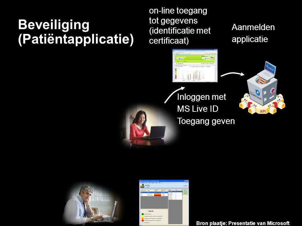 Beveiliging (Patiëntapplicatie) Inloggen met MS Live ID Toegang geven on-line toegang tot gegevens (identificatie met certificaat) Aanmelden applicatie Bron plaatje: Presentatie van Microsoft