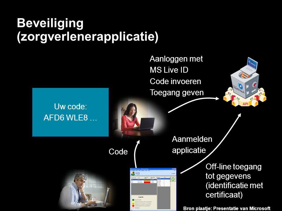 Beveiliging (zorgverlenerapplicatie) Aanloggen met MS Live ID Code invoeren Toegang geven Code Uw code: AFD6 WLE8 … Off-line toegang tot gegevens (identificatie met certificaat) Aanmelden applicatie Bron plaatje: Presentatie van Microsoft