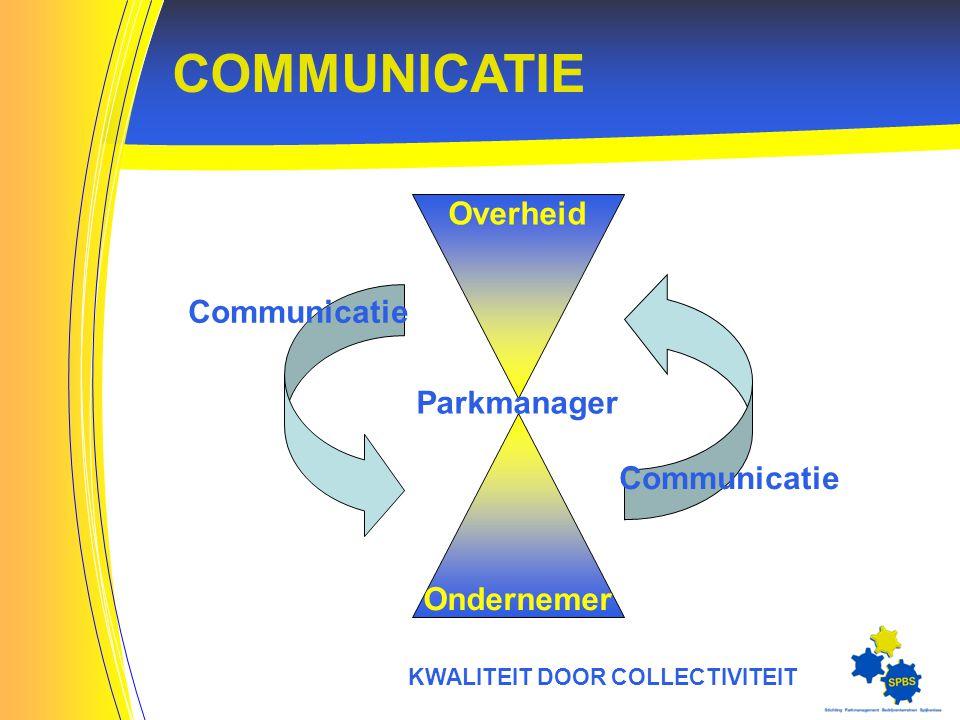 COMMUNICATIE Parkmanager Overheid Ondernemer Communicatie KWALITEIT DOOR COLLECTIVITEIT