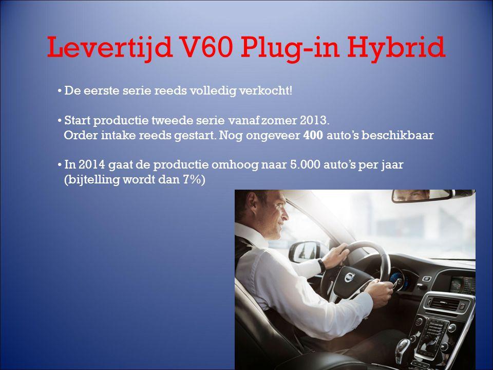 Levertijd V60 Plug-in Hybrid De eerste serie reeds volledig verkocht.