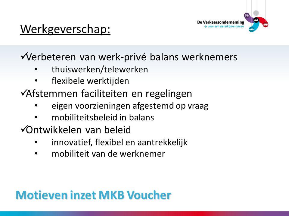 Motieven inzet MKB Voucher Werkgeverschap: Verbeteren van werk-privé balans werknemers thuiswerken/telewerken flexibele werktijden Afstemmen facilitei