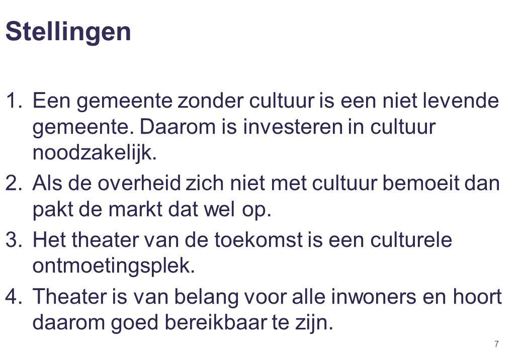 7 Stellingen 1.Een gemeente zonder cultuur is een niet levende gemeente. Daarom is investeren in cultuur noodzakelijk. 2.Als de overheid zich niet met