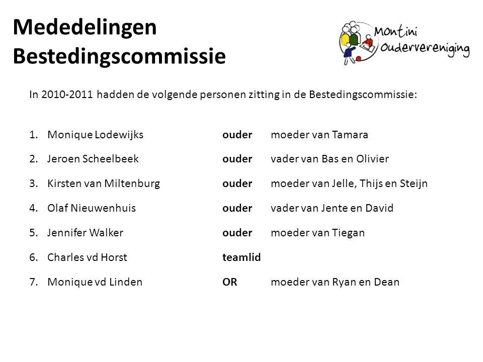 Mededelingen Bestedingscommissie In 2010-2011 hadden de volgende personen zitting in de Bestedingscommissie: 1.Monique Lodewijksoudermoeder van Tamara