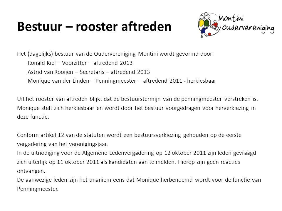 Bestuur – rooster aftreden Het (dagelijks) bestuur van de Oudervereniging Montini wordt gevormd door: Ronald Kiel – Voorzitter – aftredend 2013 Astrid