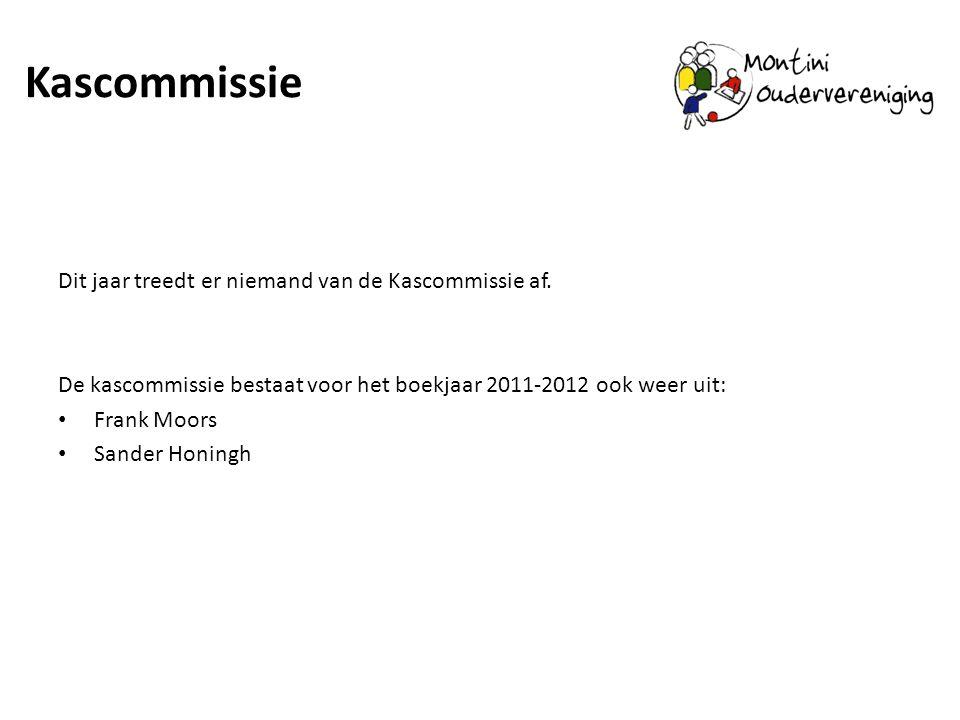 Kascommissie Dit jaar treedt er niemand van de Kascommissie af. De kascommissie bestaat voor het boekjaar 2011-2012 ook weer uit: Frank Moors Sander H