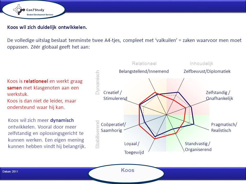 5 Datum: 2011 Koos Koos wil zich duidelijk ontwikkelen. De volledige uitslag beslaat tenminste twee A4-tjes, compleet met 'valkuilen' = zaken waarvoor