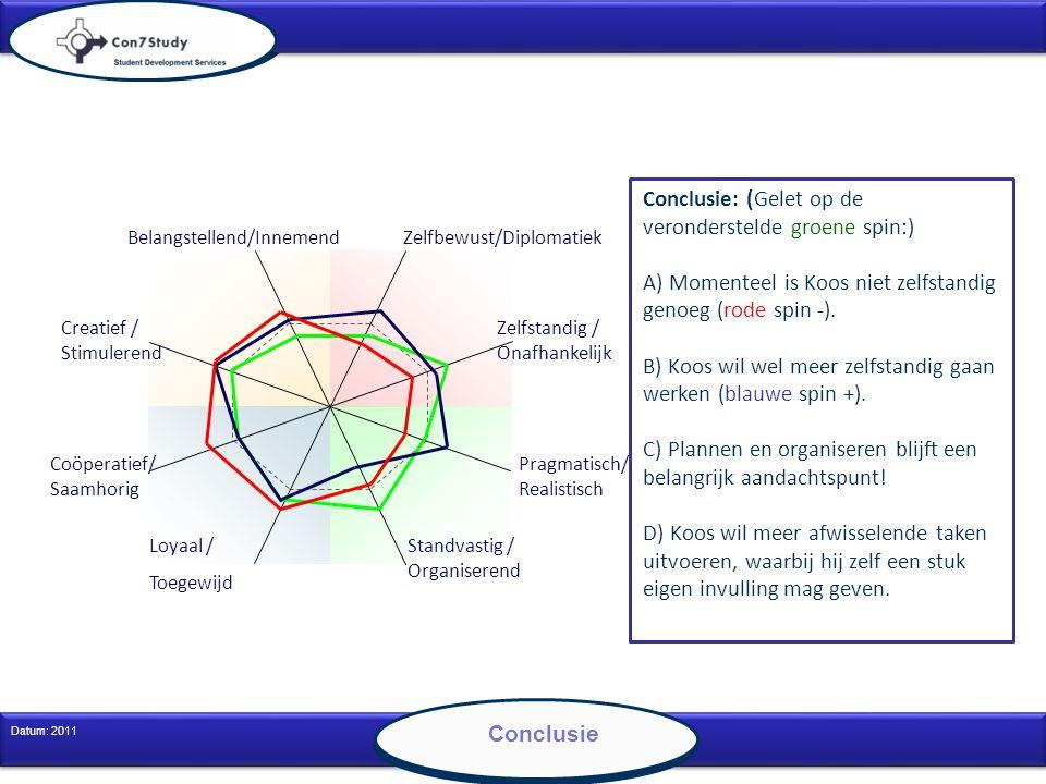 77 Datum: 2011 Conclusie Conclusie: (Gelet op de veronderstelde groene spin:) A) Momenteel is Koos niet zelfstandig genoeg (rode spin -). B) Koos wil
