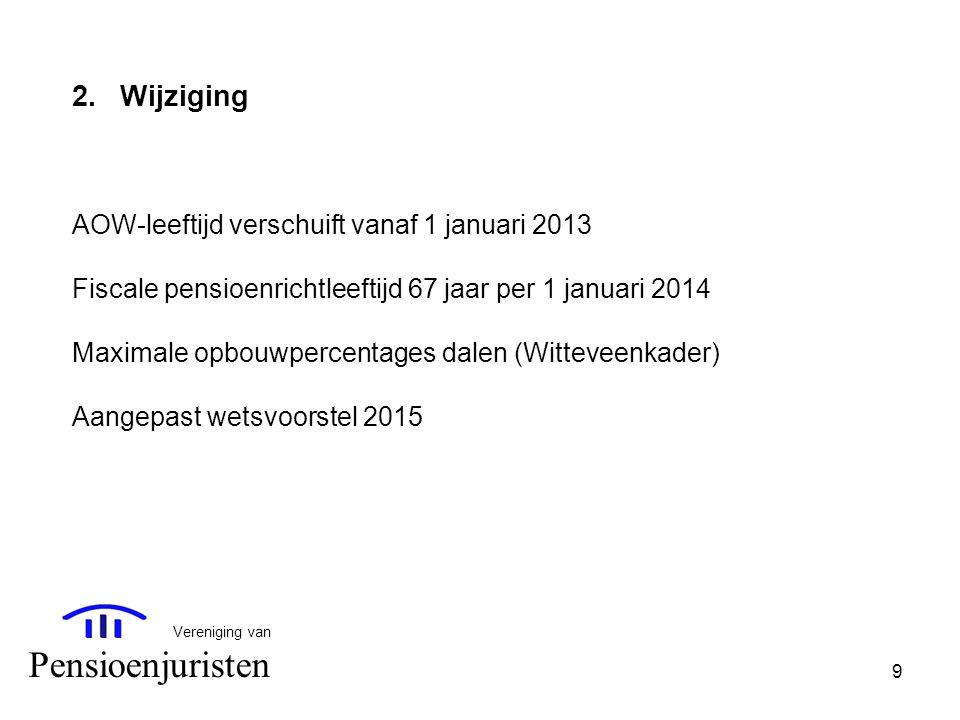 9 Vereniging van Pensioenjuristen 2.Wijziging AOW-leeftijd verschuift vanaf 1 januari 2013 Fiscale pensioenrichtleeftijd 67 jaar per 1 januari 2014 Ma