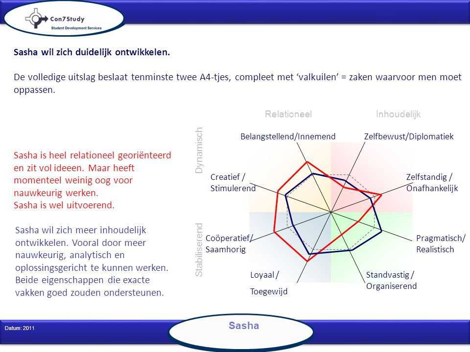 6 Datum: 2011 Oplossing Door de uitslag van de testen is duidelijk dat: 1- Sasha makkelijk gemotiveerd is om exacte vakken op te pakken.