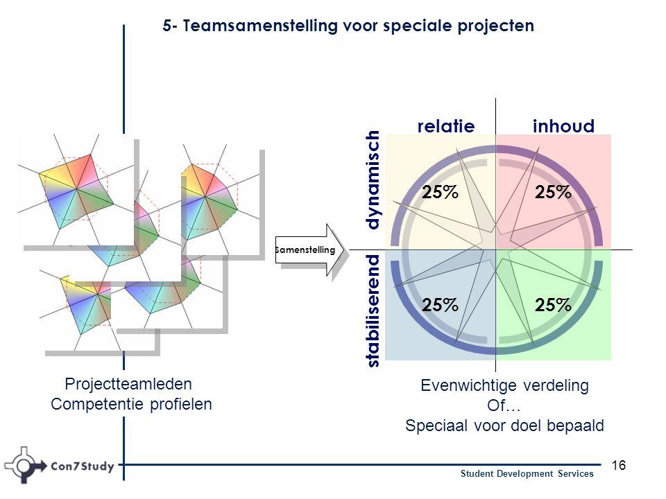 16 Student Development Services 5- Teamsamenstelling voor speciale projecten Projectteamleden Competentie profielen relatieinhoud dynamisch stabiliserend Evenwichtige verdeling Of… Speciaal voor doel bepaald Samenstelling 25%