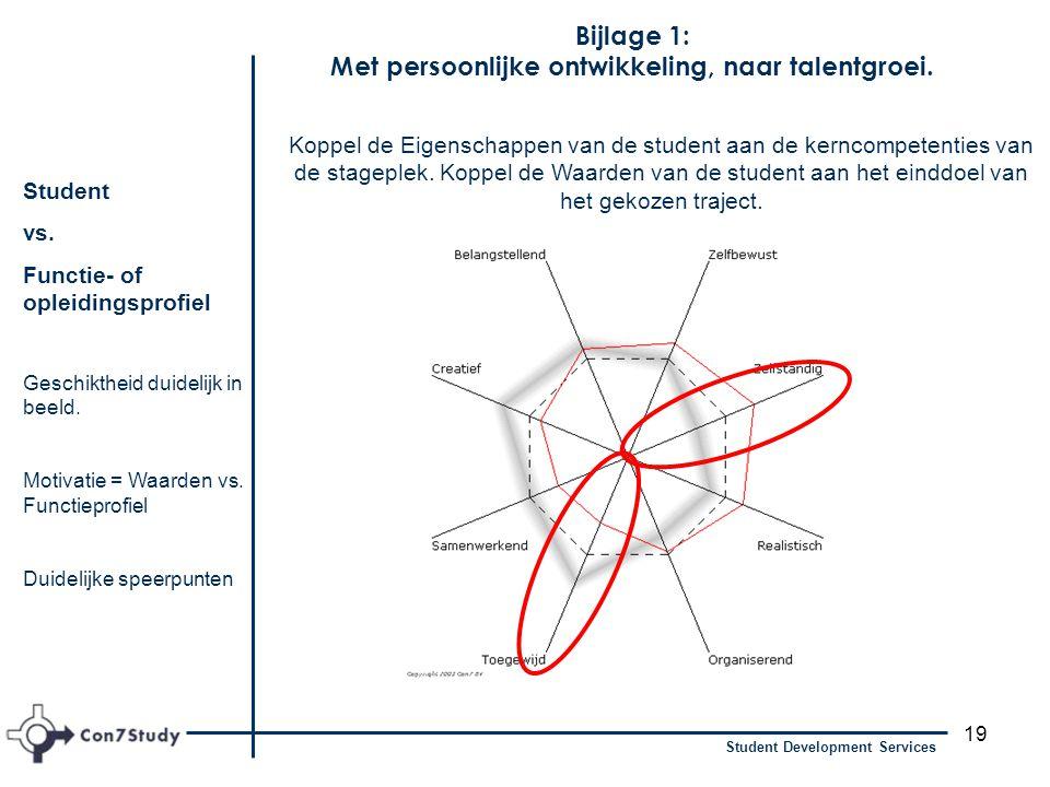 19 Student Development Services Student vs. Functie- of opleidingsprofiel Geschiktheid duidelijk in beeld. Motivatie = Waarden vs. Functieprofiel Duid