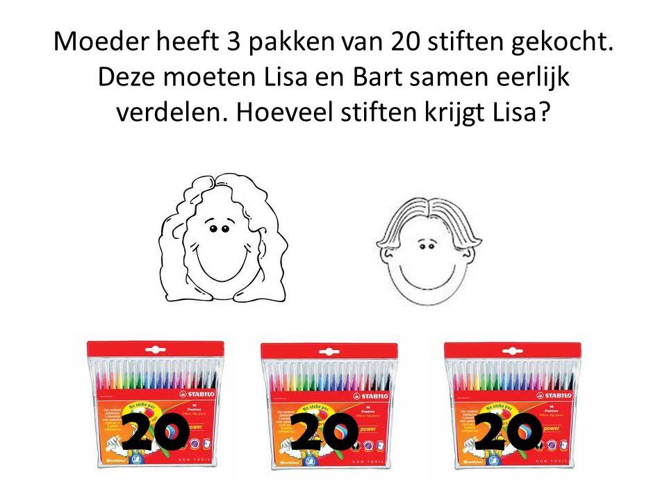 Moeder heeft 3 pakken van 20 stiften gekocht. Deze moeten Lisa en Bart samen eerlijk verdelen. Hoeveel stiften krijgt Lisa? 20