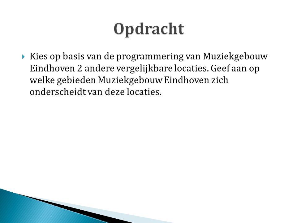  Kies op basis van de programmering van Muziekgebouw Eindhoven 2 andere vergelijkbare locaties. Geef aan op welke gebieden Muziekgebouw Eindhoven zic