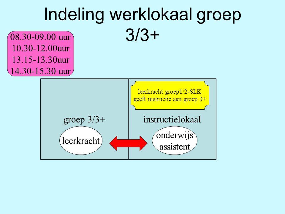 Indeling werklokaal groep 3/3+ groep 3/3+instructielokaal leerkracht onderwijs assistent 08.30-09.00 uur 10.30-12.00uur 13.15-13.30uur 14.30-15.30 uur