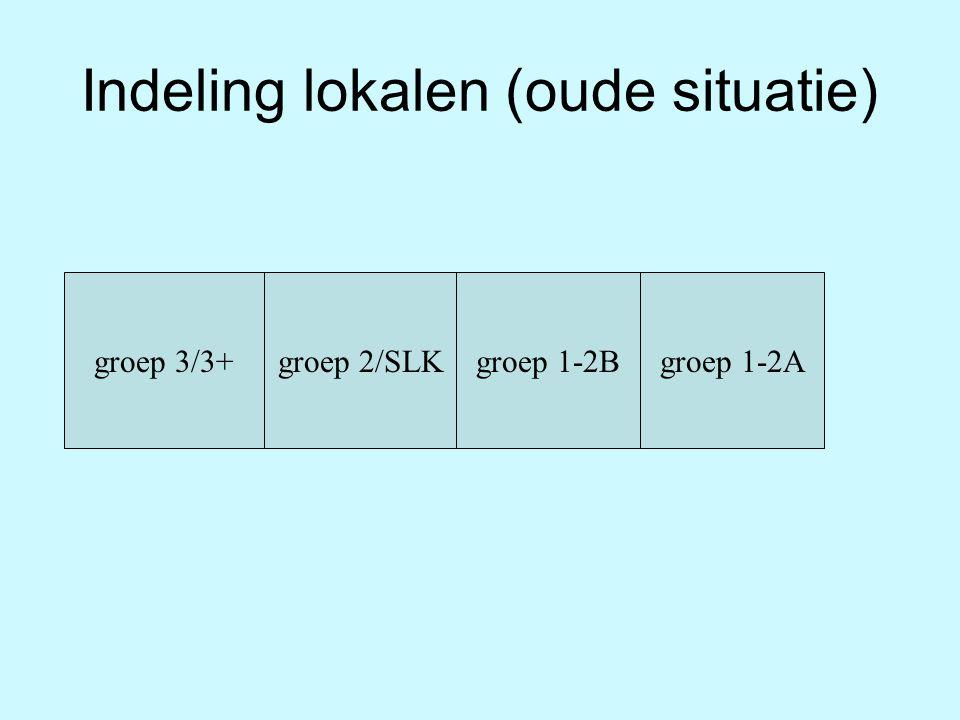 Indeling lokalen nieuwe situatie groep 3-3+ Juf Karin instructielokaal groep 1-2-SLK Juf Gertrud/ Juf Yvonne groep 1-2-SLK Juf Annemiek/ Juf Marianne Extra ondersteuning van maandag t/m vrijdag: Juf Joan / stagiaires (Vitalis en PABO)