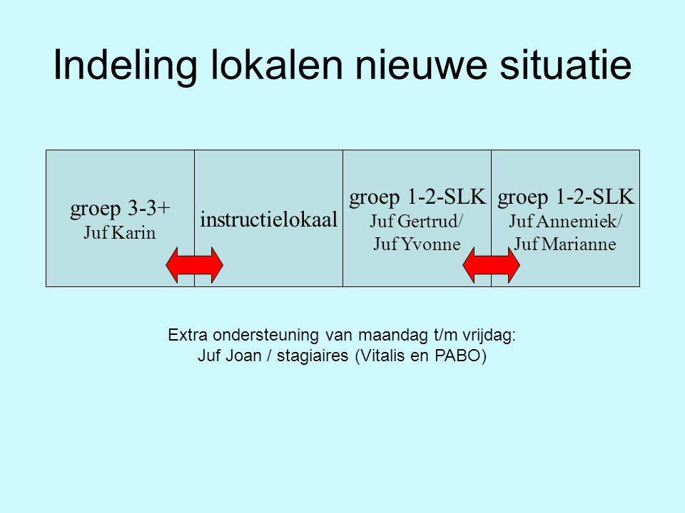 Indeling lokalen nieuwe situatie groep 3-3+ Juf Karin instructielokaal groep 1-2-SLK Juf Gertrud/ Juf Yvonne groep 1-2-SLK Juf Annemiek/ Juf Marianne
