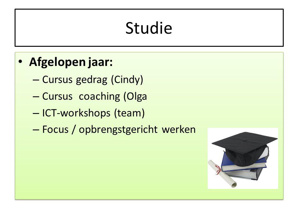 Studie Afgelopen jaar: – Cursus gedrag (Cindy) – Cursus coaching (Olga – ICT-workshops (team) – Focus / opbrengstgericht werken Afgelopen jaar: – Cursus gedrag (Cindy) – Cursus coaching (Olga – ICT-workshops (team) – Focus / opbrengstgericht werken