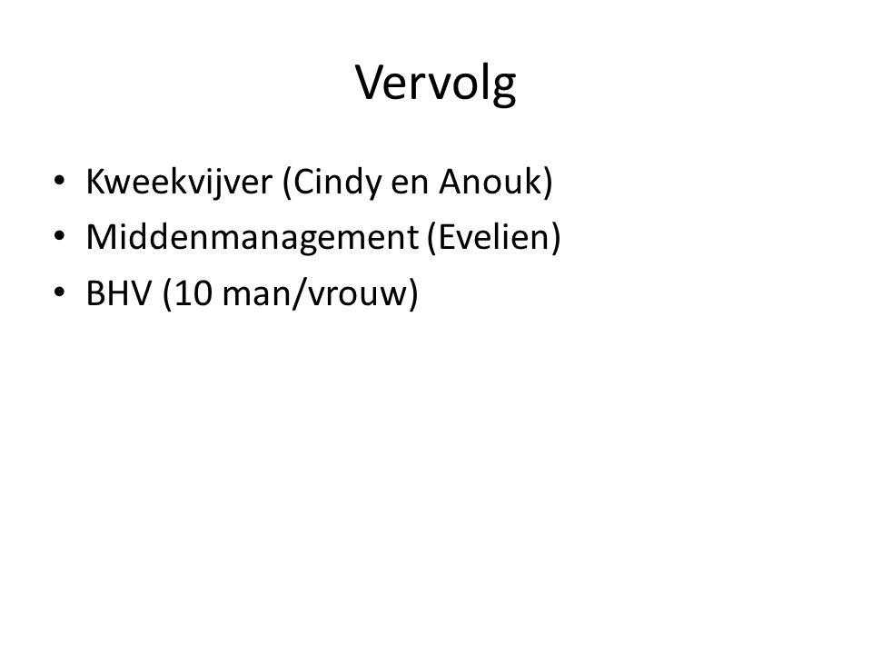 Vervolg Kweekvijver (Cindy en Anouk) Middenmanagement (Evelien) BHV (10 man/vrouw)