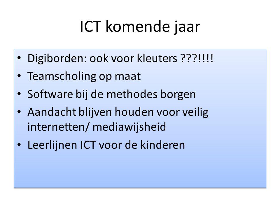ICT komende jaar Digiborden: ook voor kleuters ???!!!! Teamscholing op maat Software bij de methodes borgen Aandacht blijven houden voor veilig intern