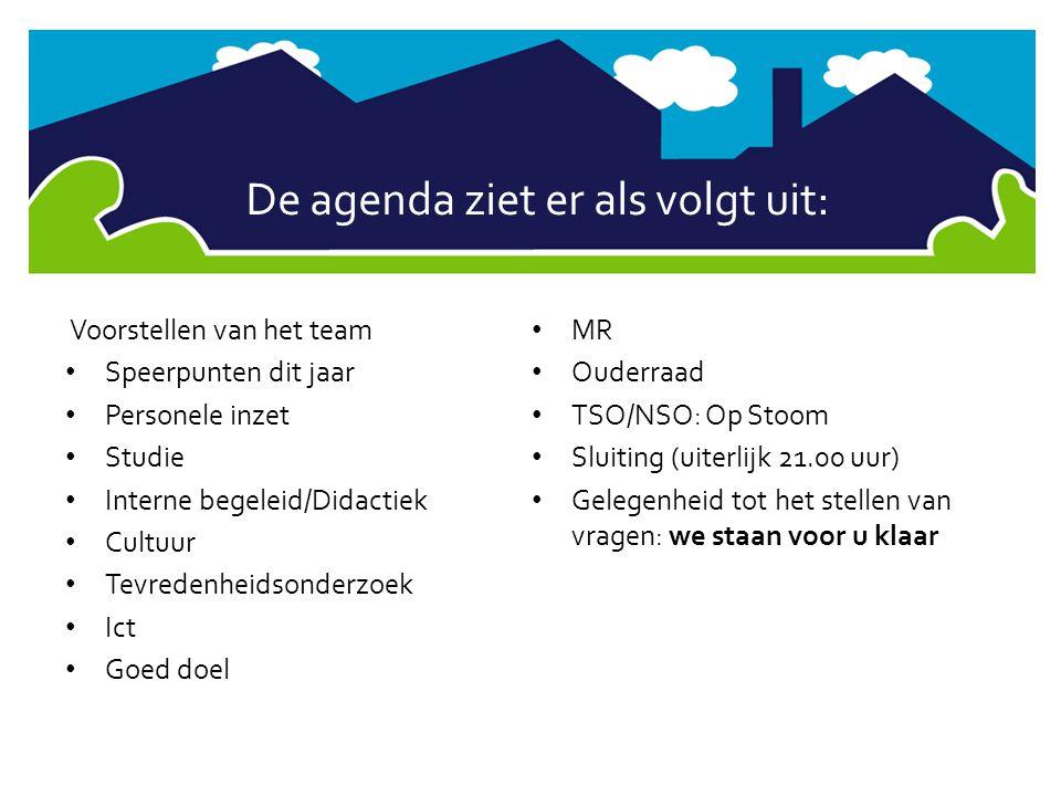 De agenda ziet er als volgt uit: Voorstellen van het team Speerpunten dit jaar Personele inzet Studie Interne begeleid/Didactiek Cultuur Tevredenheids