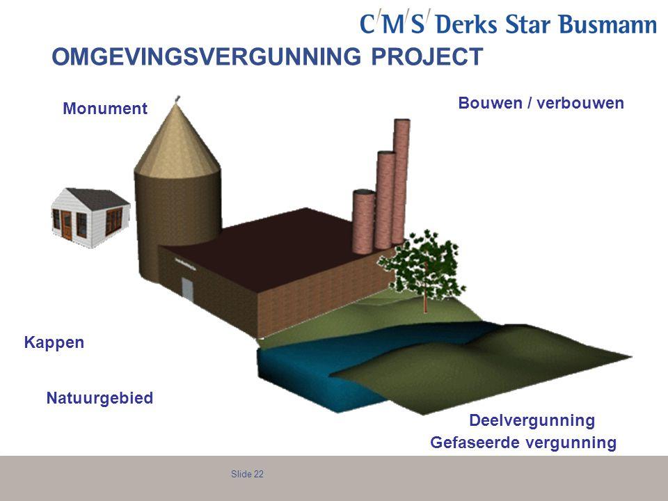 Slide 22 Bouwen / verbouwen Kappen Monument Deelvergunning Gefaseerde vergunning Natuurgebied OMGEVINGSVERGUNNING PROJECT
