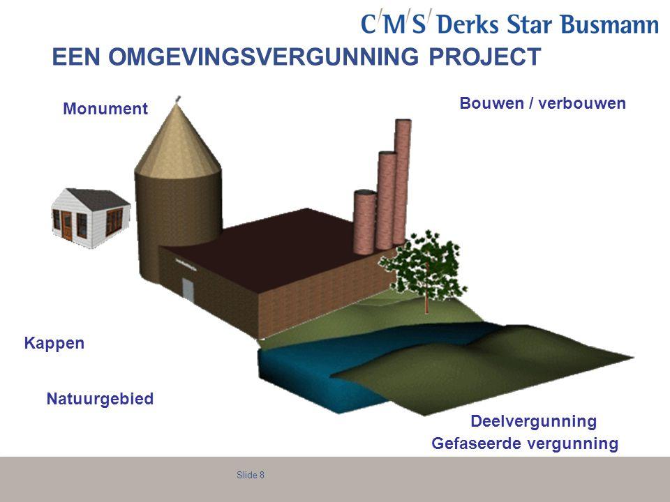 Slide 8 Bouwen / verbouwen Kappen Monument Deelvergunning Gefaseerde vergunning Natuurgebied EEN OMGEVINGSVERGUNNING PROJECT