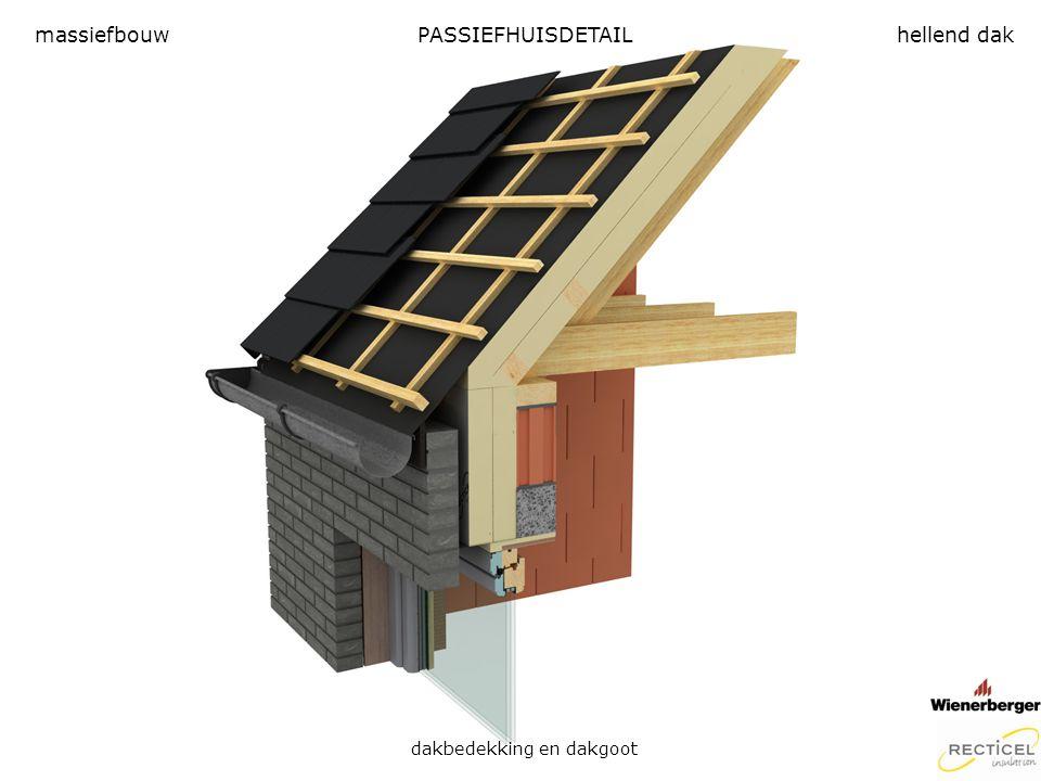 PASSIEFHUISDETAIL dakbedekking en dakgoot massiefbouwhellend dak