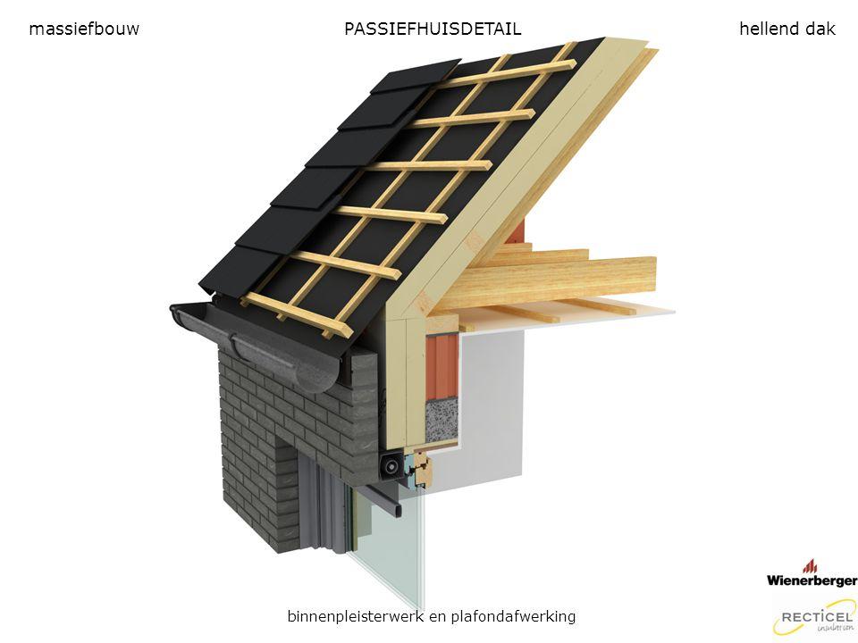PASSIEFHUISDETAIL binnenpleisterwerk en plafondafwerking massiefbouwhellend dak