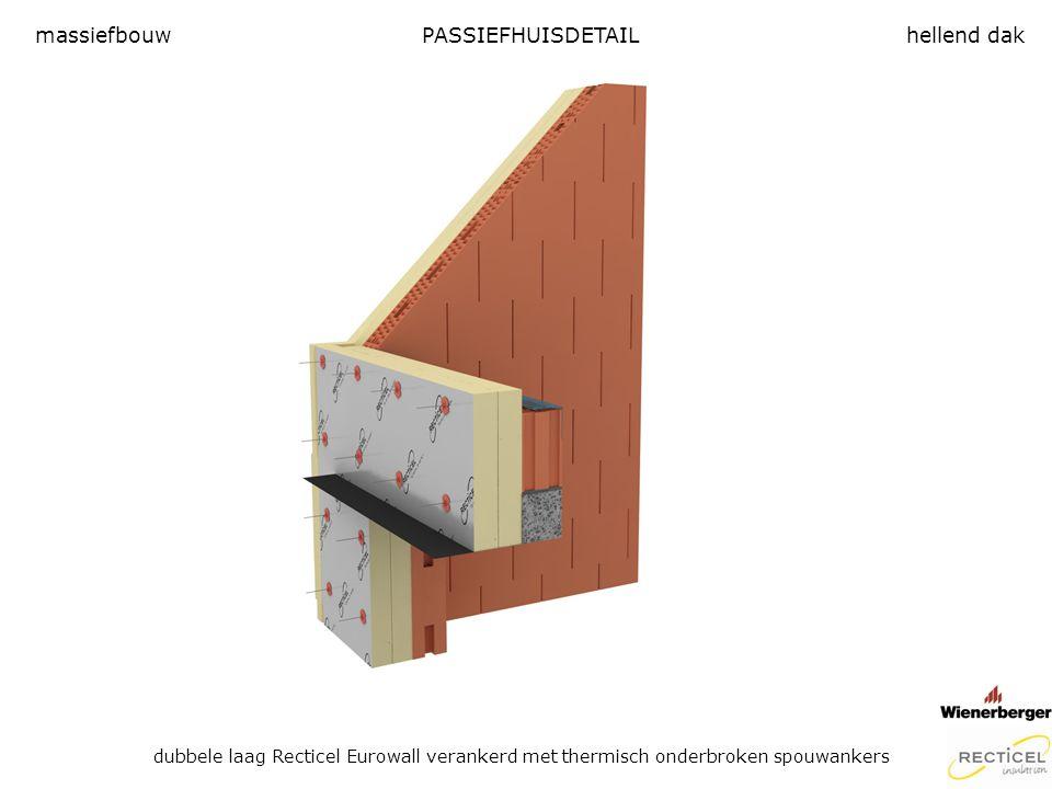 PASSIEFHUISDETAILmassiefbouwhellend dak dubbele laag Recticel Eurowall verankerd met thermisch onderbroken spouwankers