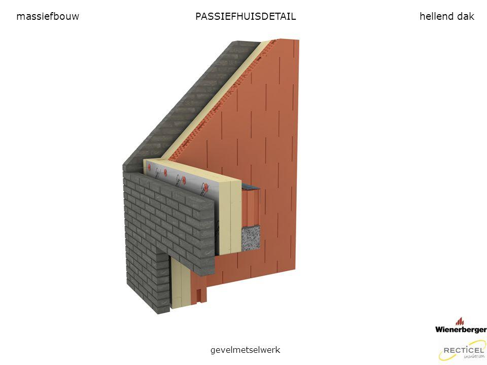 PASSIEFHUISDETAIL gevelmetselwerk massiefbouwhellend dak