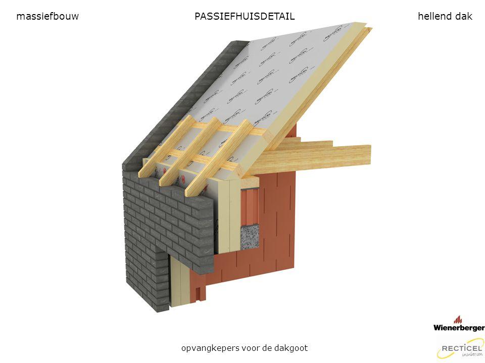 PASSIEFHUISDETAIL opvangkepers voor de dakgoot massiefbouwhellend dak