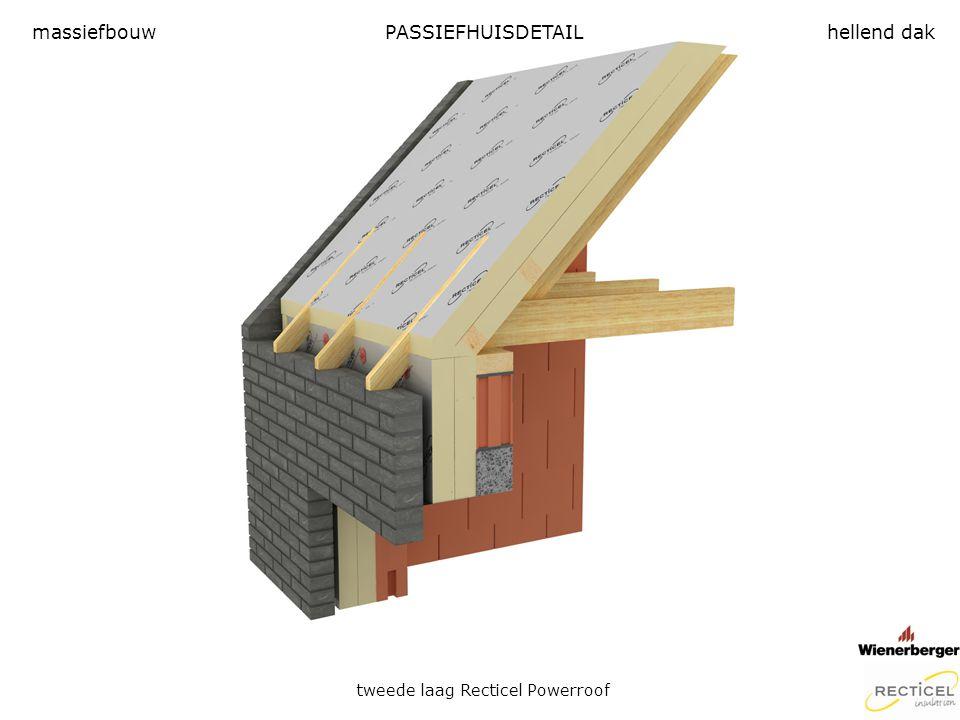 PASSIEFHUISDETAIL tweede laag Recticel Powerroof massiefbouwhellend dak