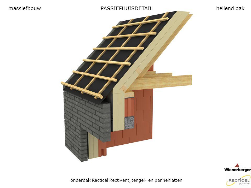 PASSIEFHUISDETAIL onderdak Recticel Rectivent, tengel- en pannenlatten massiefbouwhellend dak