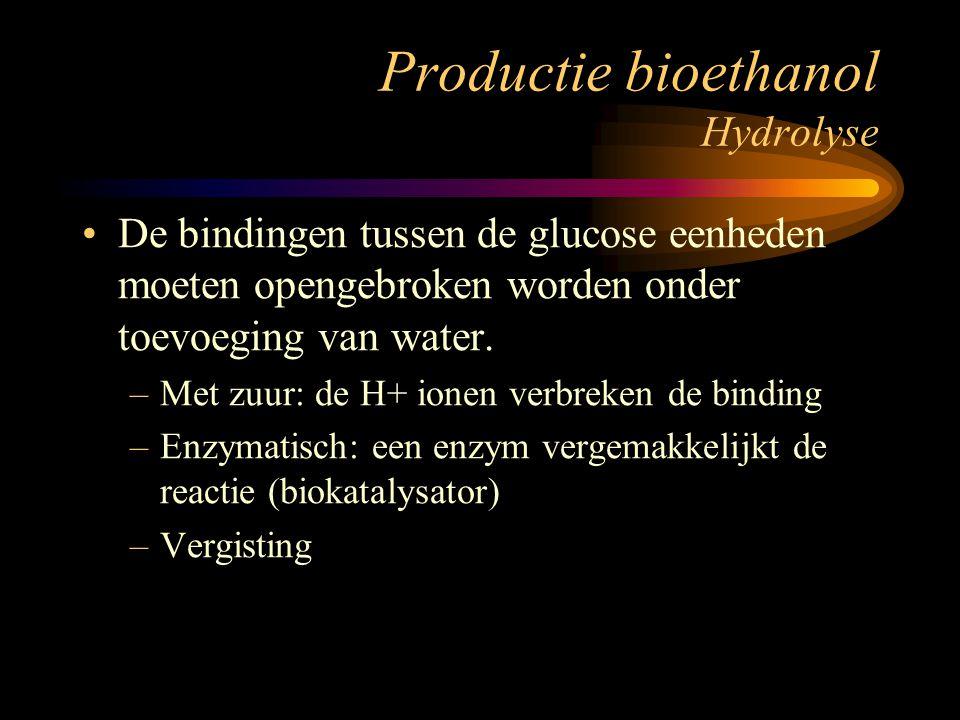 Productie bioethanol Hydrolyse De bindingen tussen de glucose eenheden moeten opengebroken worden onder toevoeging van water. –Met zuur: de H+ ionen v