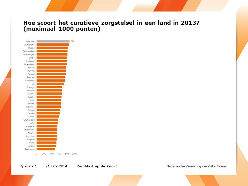 Hoe scoort het curatieve zorgstelsel in een land in 2013? (maximaal 1000 punten) /18-02-2014/pagina 1 Kwaliteit op de kaart
