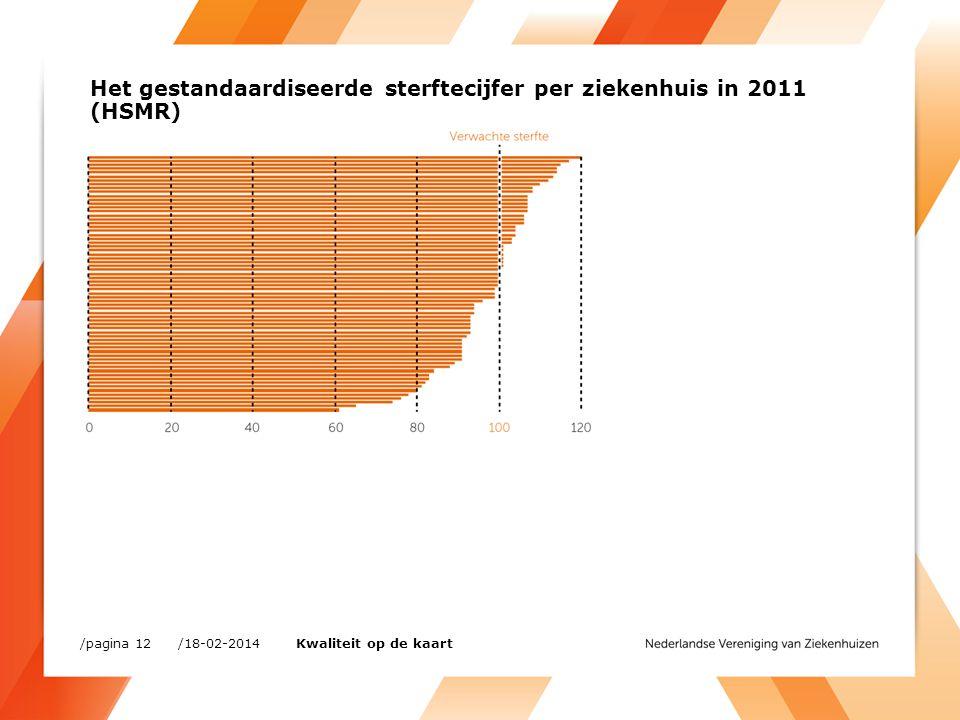 Het gestandaardiseerde sterftecijfer per ziekenhuis in 2011 (HSMR) /18-02-2014/pagina 12 Kwaliteit op de kaart