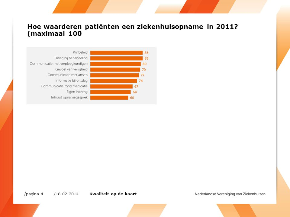 Hoe waarderen patiënten een ziekenhuisopname in 2011? (maximaal 100 /18-02-2014/pagina 4 Kwaliteit op de kaart