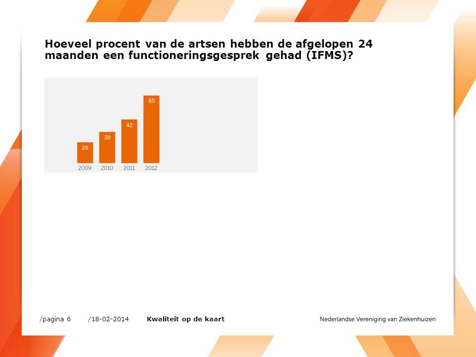 Hoeveel procent van de artsen hebben de afgelopen 24 maanden een functioneringsgesprek gehad (IFMS)? /18-02-2014/pagina 6 Kwaliteit op de kaart