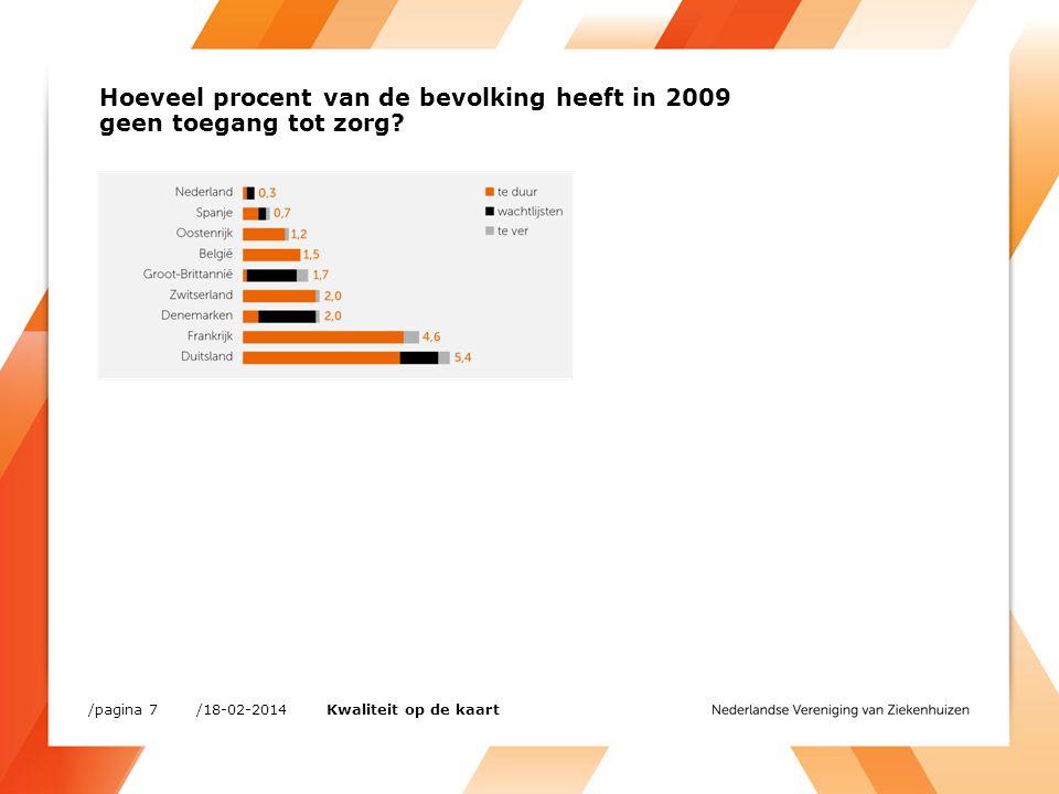 Hoeveel procent van de bevolking heeft in 2009 geen toegang tot zorg.