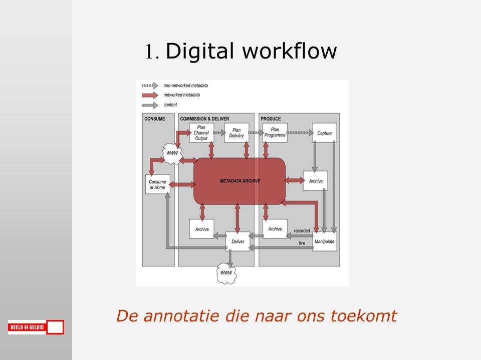 1. Digital workflow De annotatie die naar ons toekomt