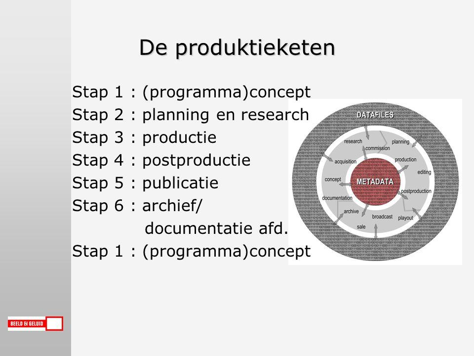 Haags gemeentearchief: informatie geven over foto's